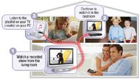 Verizon Video Bajo Demanda Hogar Digital