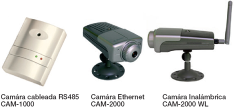 Videovigilancia Powerlink Fagor Sistemas Avanzadas Hogar Digital