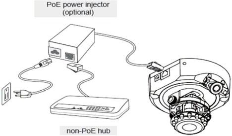 Conexión de una cámara con POE y un Hub/Switch sin POE Vivotek LSB
