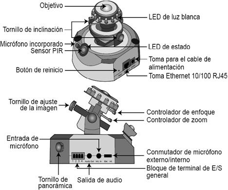 Cámara IP Vivotek FD7131 Dibujo