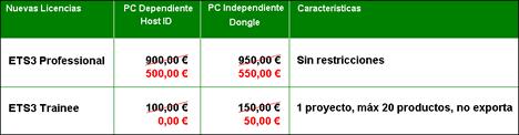 Tabla Precios Herramienta KNX