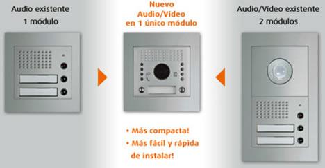 módulo fónico Sfera Audio/Vídeo de BTicino