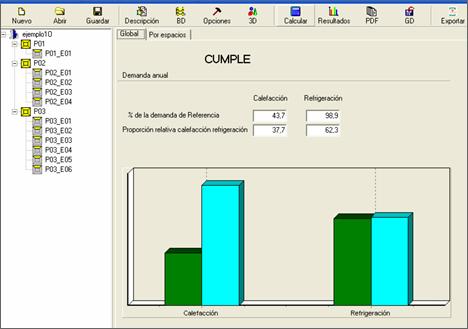 Grafico Programa LIDER Resultados CTE Jung KNX