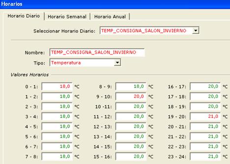 Grafico Tablas Horarias en CALENER GT CTE Jung KNX