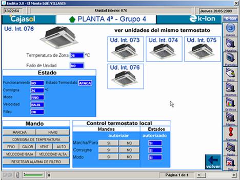 Sistema VRV Daikin Lonworks K-lon Cajasol