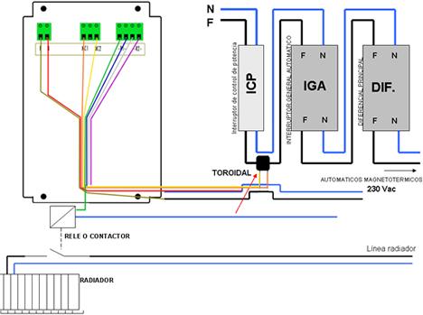 Esquema de instalacion con uso de los relés para manejo de cargas del ecobox de Home Systems