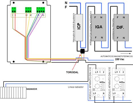 Esquema de instalacion con uso de modulos X10 PLC ecobox