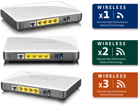 Sitecom Módem Routers Inalámbricos Pure E-motion X-series ADSL