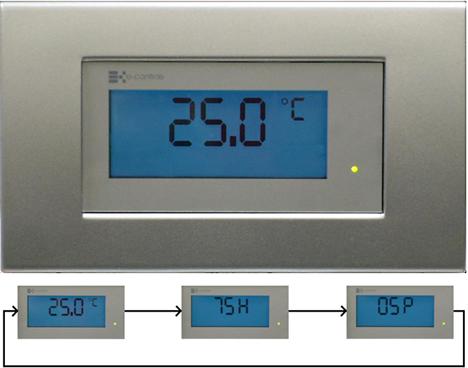 e-Clima de E-Controls