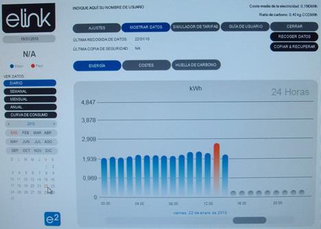 Consumo Energetico Hogar Digital