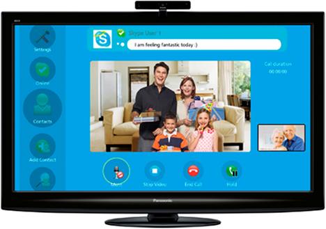 Panasonic Viera con Skype