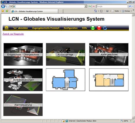 Videovigilancia LCN-GVS