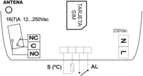 Esquema Controlador GSM 2-1 de DOINTEC