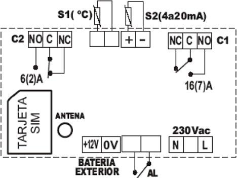 Esquema Controlador GSM 4-2 de DOINTEC