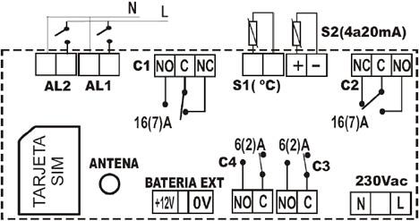 Esquema Controlador GSM 5-4 de DOINTEC