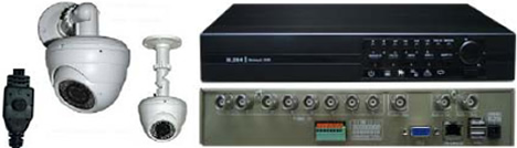 CCTV y DVR de Jandei