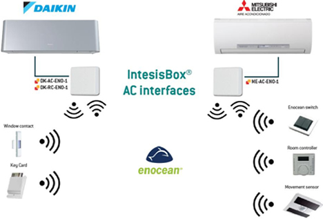 Nueva pasarela inalámbrica EnOcean para el control de Aire Acondicionado Mitsubishi Electric y Daikin de Intesis Software.