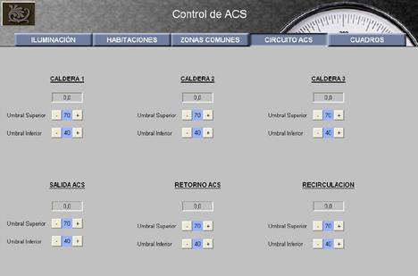 Interface de control ACS del Hotél España en Barcelona.