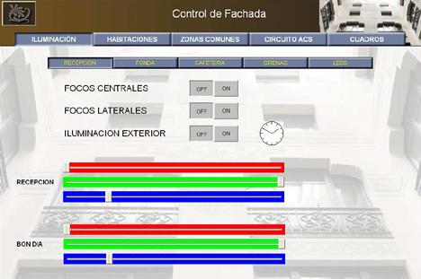 Control Inmótica de la Fachada del Hotel España en Barcelona