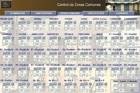 Interface de control Zonas Comúnes en el Hotél España en Barcelona