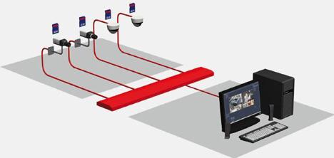 Esquema de funcionamiento de las cámaras de Bosch