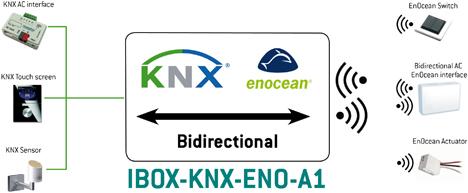 Pasarela para comunicación bidireccional KNX-EnOcean