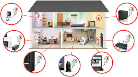El adaptador powerline permite configurar una red sin cables en hogar u oficina.
