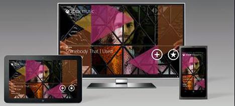 Xbox SmartGlass en distintos dispositivos