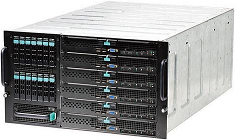 Solución para la virtualización de las pymes de NEC