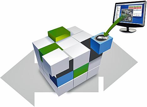 API para la plataforma de seguridad integrada WIN-PAK de Honeywell