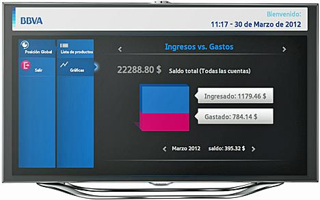 Aplicación BBVA ES para la Samsung Smart TV