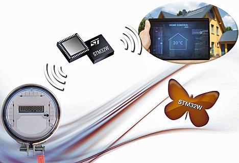 Microcontrolador STM32W de STMicroelectronics