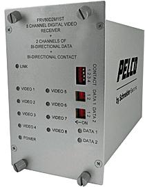Módulo de transmisión codificada PelcoFiber de Schneider Electric