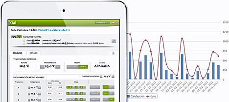 Plataforma EnerXi de Xial Domotecnología