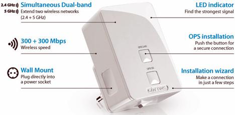 Extensor de rango de doble banda de Sitecom
