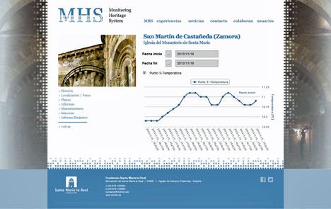 Sistema de Monitorización del Patrimonio, MHS