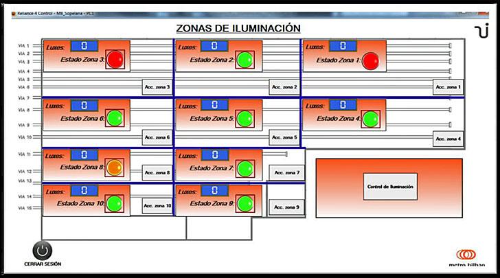 Zonas Iluminacion