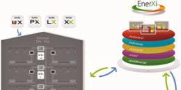 Plataforma Web 'On-Cloud' para la gestión energética de viviendas y edificios