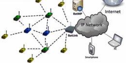 Spatia: Plataforma TIC para la gestión de edificios inteligentes