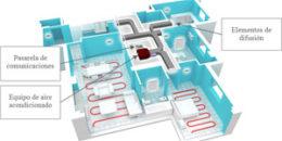El Control de la Eficiencia Energética en Climatización al Alcance del Usuario