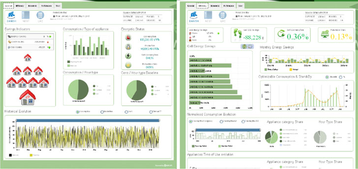 Información general e información de eficiencia energética