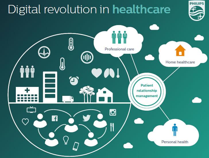 Innovación y digitalización