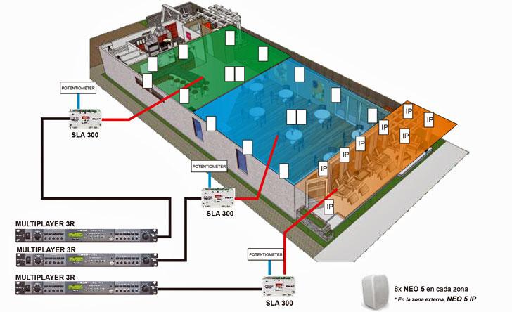 sistemas de audio para bares y restaurantes