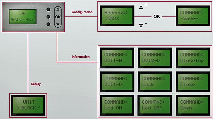 Display interactivo de configuración Arthur Holm