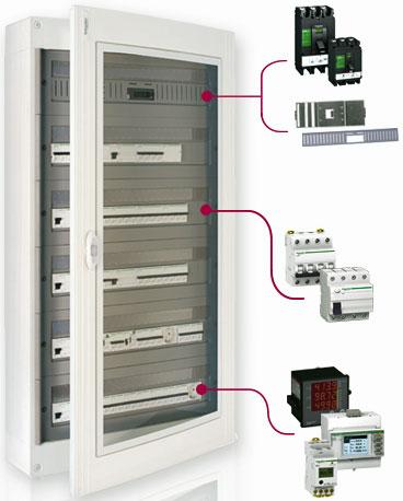 Productos para cuadro eléctrico