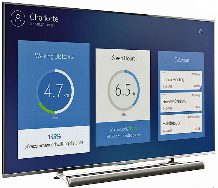 TV modular interactiva