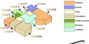 Modelos BOM en la gestión de activos de un edificio de oficinas universitario