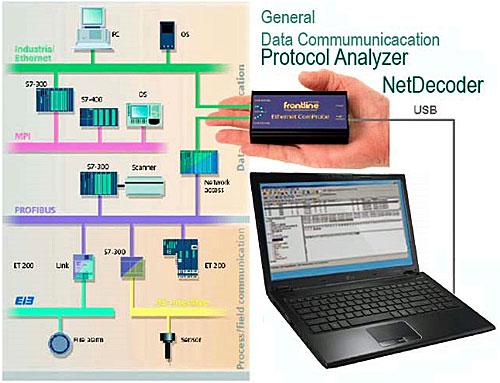 Analizador NetDecoder