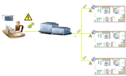 Diagrama arquitectura sistema BMS.