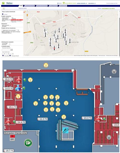 Ejemplos visualización web sistema BMS.
